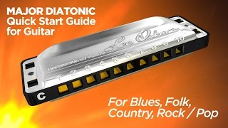quick-start-guitar-major-diatonic